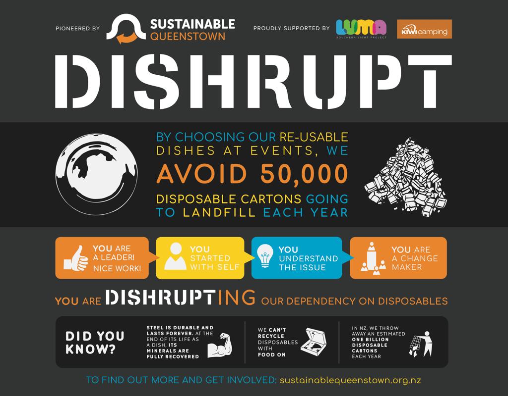 DISHrupt
